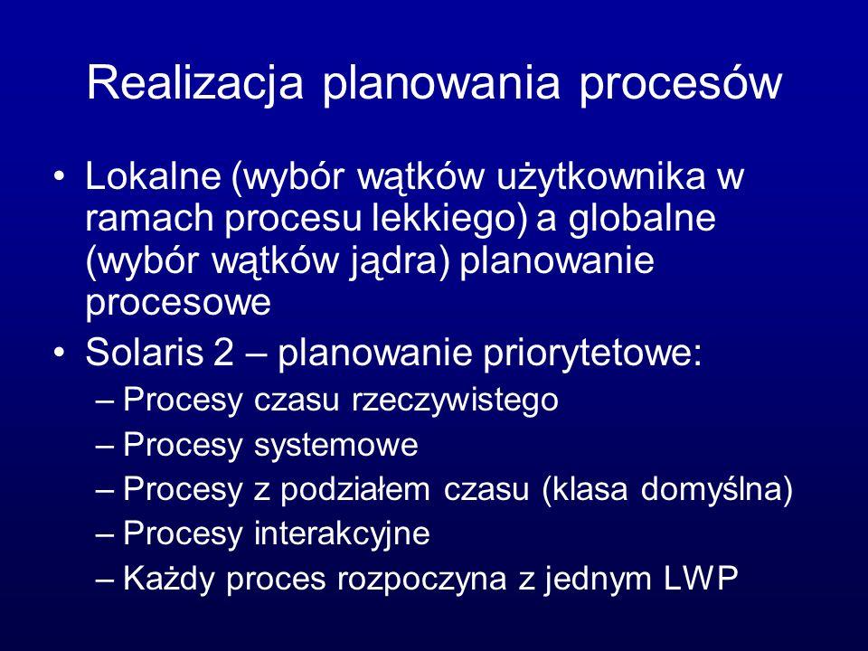 Realizacja planowania procesów Lokalne (wybór wątków użytkownika w ramach procesu lekkiego) a globalne (wybór wątków jądra) planowanie procesowe Solar