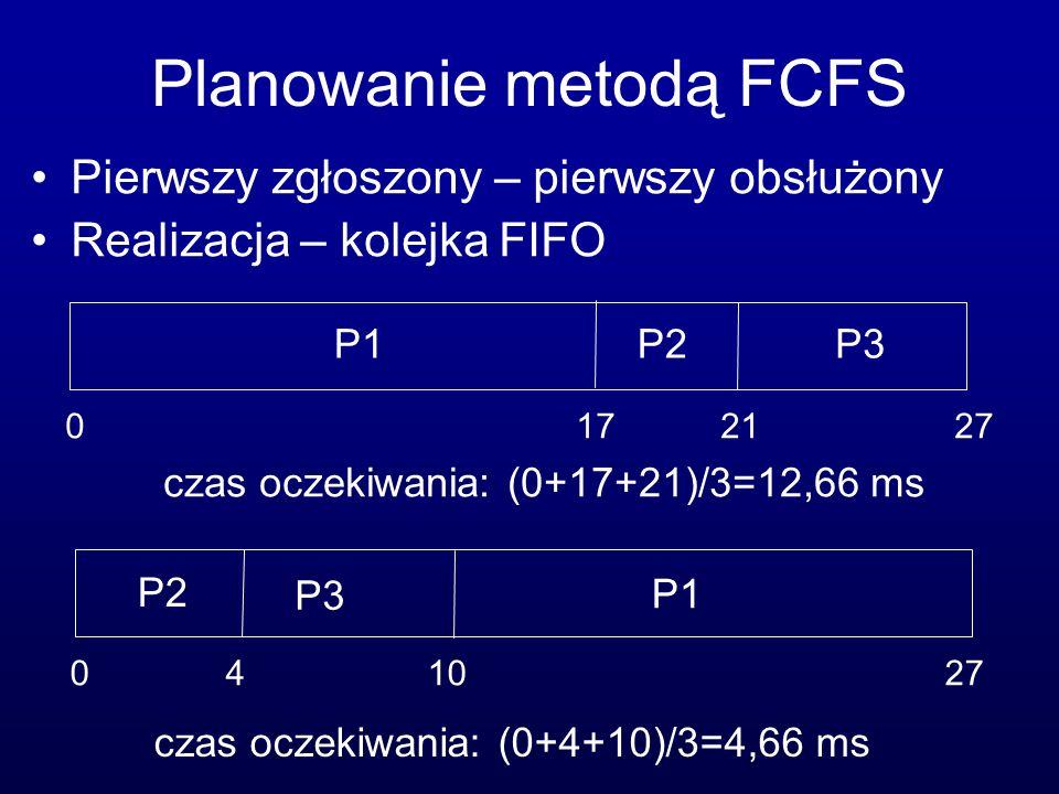 Planowanie metodą FCFS Pierwszy zgłoszony – pierwszy obsłużony Realizacja – kolejka FIFO 0 17 21 27 P1P2P3 czas oczekiwania: (0+17+21)/3=12,66 ms 0 4