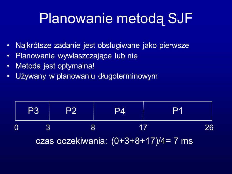 Planowanie metodą SJF Najkrótsze zadanie jest obsługiwane jako pierwsze Planowanie wywłaszczające lub nie Metoda jest optymalna! Używany w planowaniu