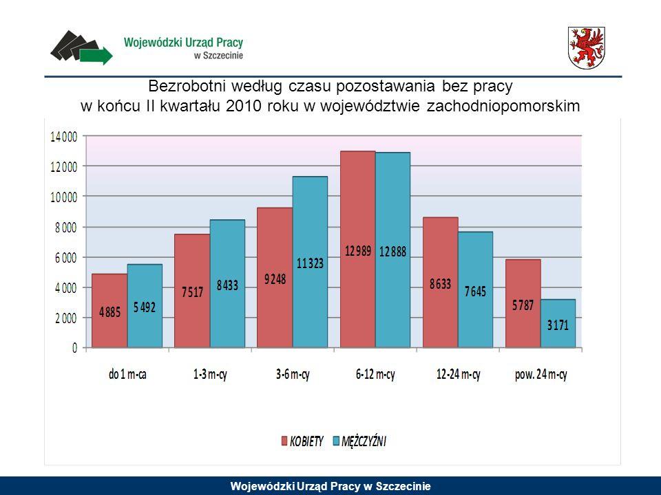 Wojewódzki Urząd Pracy w Szczecinie Bezrobotni według czasu pozostawania bez pracy w końcu II kwartału 2010 roku w województwie zachodniopomorskim