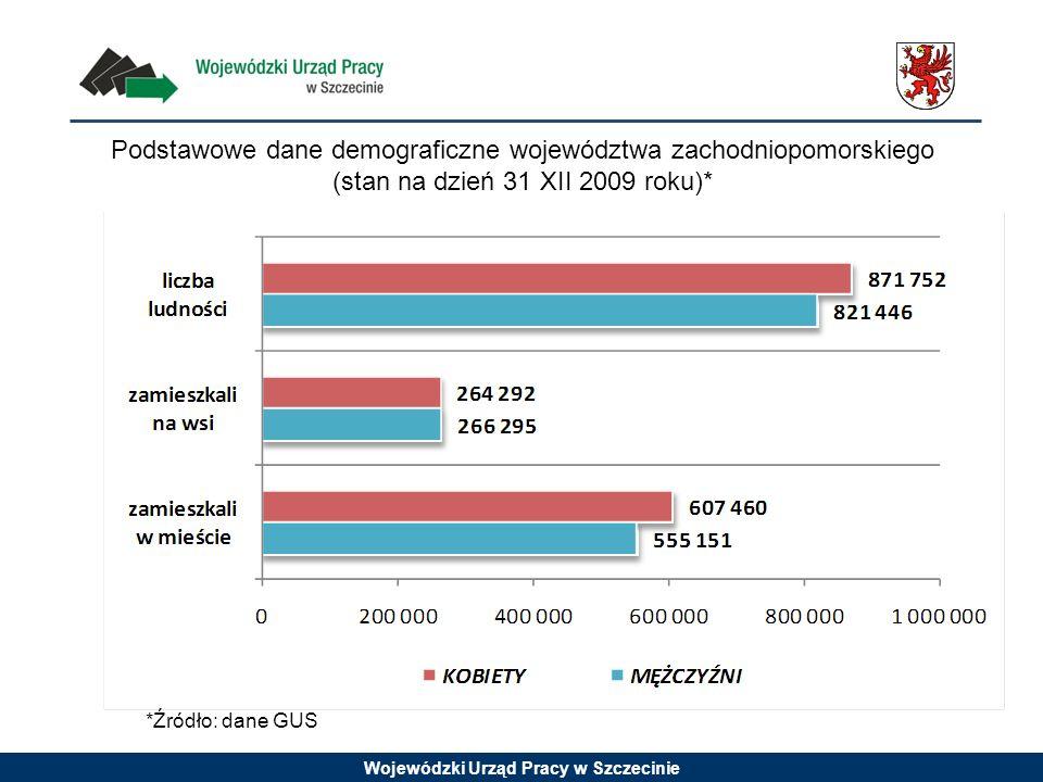 Podstawowe dane demograficzne województwa zachodniopomorskiego (stan na dzień 31 XII 2009 roku)* *Źródło: dane GUS