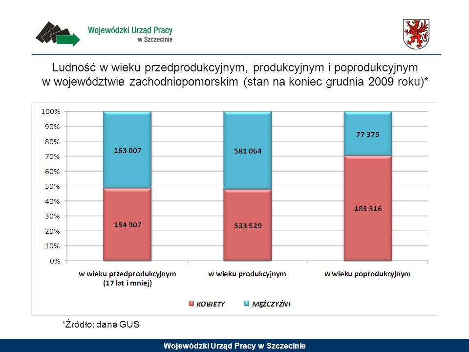 Wojewódzki Urząd Pracy w Szczecinie Liczba zarejestrowanych bezrobotnych w podziale na płeć w województwie zachodniopomorskim w latach 2008 - 2010