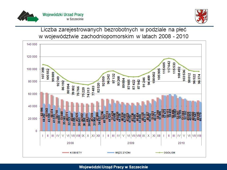 Wojewódzki Urząd Pracy w Szczecinie Liczba bezrobotnych w powiatach województwa zachodniopomorskiego (stan na koniec sierpnia 2010 roku)