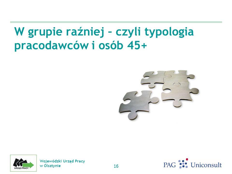 Wojewódzki Urząd Pracy w Olsztynie 16 W grupie raźniej – czyli typologia pracodawców i osób 45+