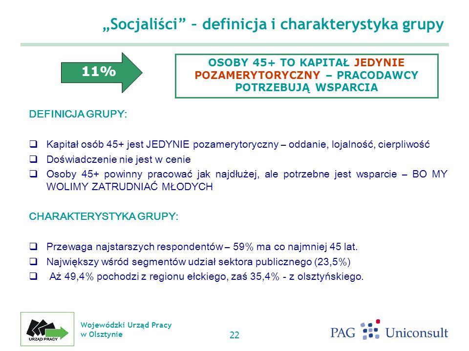 Wojewódzki Urząd Pracy w Olsztynie 22 Socjaliści – definicja i charakterystyka grupy DEFINICJA GRUPY: Kapitał osób 45+ jest JEDYNIE pozamerytoryczny – oddanie, lojalność, cierpliwość Doświadczenie nie jest w cenie Osoby 45+ powinny pracować jak najdłużej, ale potrzebne jest wsparcie – BO MY WOLIMY ZATRUDNIAĆ MŁODYCH CHARAKTERYSTYKA GRUPY: Przewaga najstarszych respondentów – 59% ma co najmniej 45 lat.