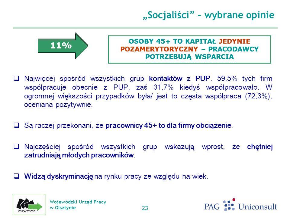 Wojewódzki Urząd Pracy w Olsztynie 23 Socjaliści – wybrane opinie Najwięcej spośród wszystkich grup kontaktów z PUP.