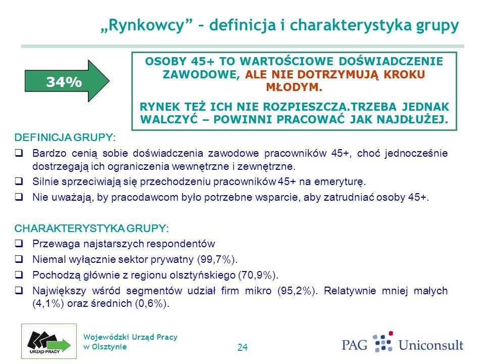 Wojewódzki Urząd Pracy w Olsztynie 24 Rynkowcy – definicja i charakterystyka grupy DEFINICJA GRUPY: Bardzo cenią sobie doświadczenia zawodowe pracowników 45+, choć jednocześnie dostrzegają ich ograniczenia wewnętrzne i zewnętrzne.