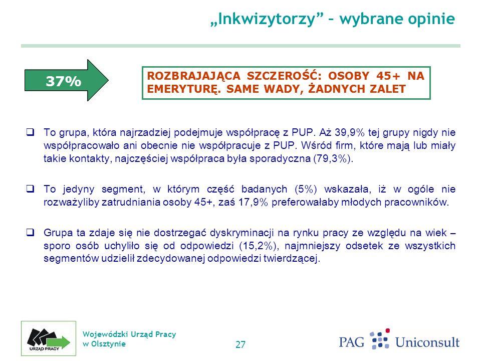 Wojewódzki Urząd Pracy w Olsztynie 27 To grupa, która najrzadziej podejmuje współpracę z PUP.