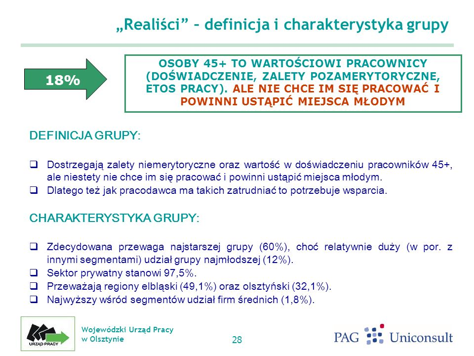 Wojewódzki Urząd Pracy w Olsztynie 28 Realiści – definicja i charakterystyka grupy DEFINICJA GRUPY: Dostrzegają zalety niemerytoryczne oraz wartość w doświadczeniu pracowników 45+, ale niestety nie chce im się pracować i powinni ustąpić miejsca młodym.