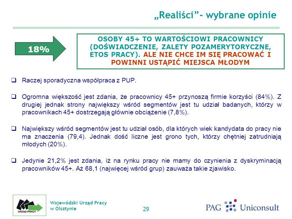 Wojewódzki Urząd Pracy w Olsztynie 29 Realiści- wybrane opinie Raczej sporadyczna współpraca z PUP.