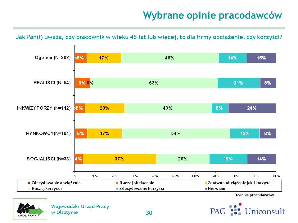 Wojewódzki Urząd Pracy w Olsztynie 30 Jak Pan(i) uważa, czy pracownik w wieku 45 lat lub więcej, to dla firmy obciążenie, czy korzyści.