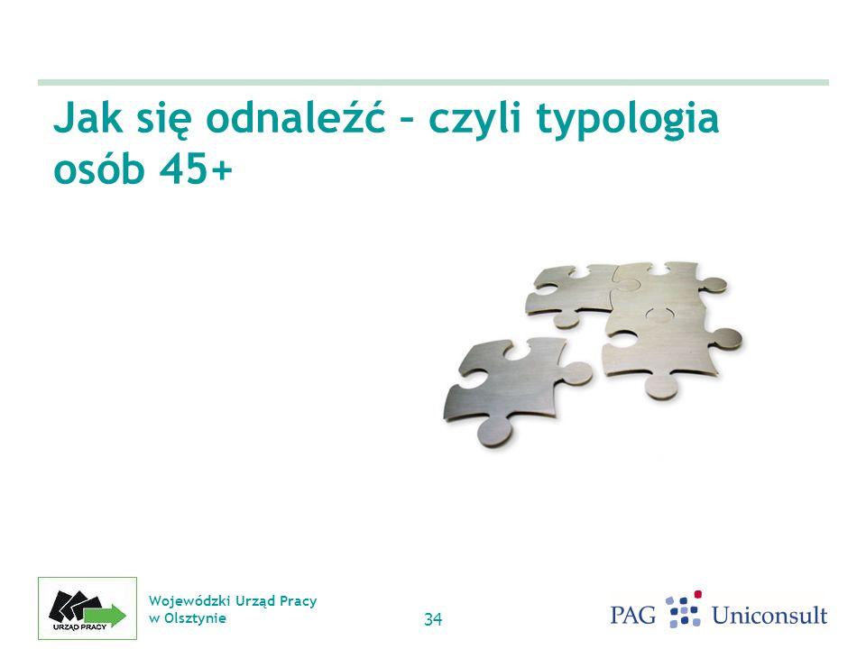 Wojewódzki Urząd Pracy w Olsztynie 34 Jak się odnaleźć – czyli typologia osób 45+