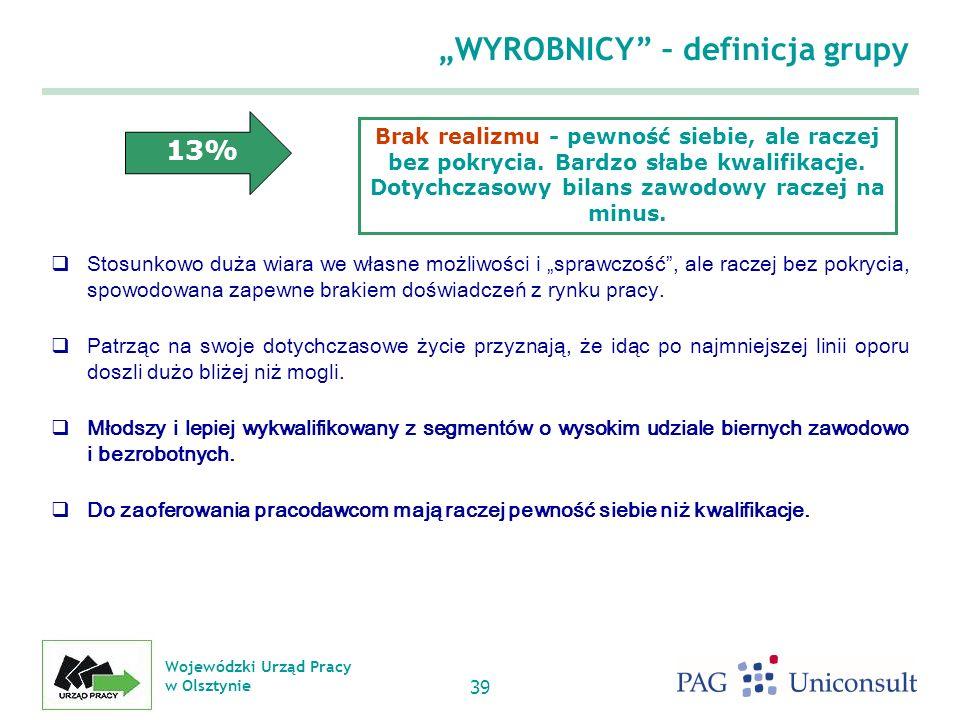 Wojewódzki Urząd Pracy w Olsztynie 39 WYROBNICY – definicja grupy Stosunkowo duża wiara we własne możliwości i sprawczość, ale raczej bez pokrycia, spowodowana zapewne brakiem doświadczeń z rynku pracy.
