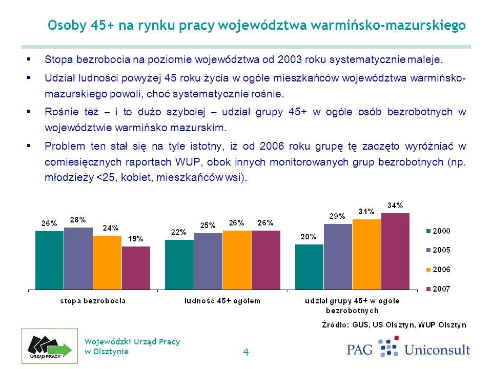 Wojewódzki Urząd Pracy w Olsztynie 4 Osoby 45+ na rynku pracy województwa warmińsko-mazurskiego Stopa bezrobocia na poziomie województwa od 2003 roku systematycznie maleje.