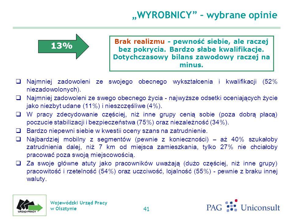 Wojewódzki Urząd Pracy w Olsztynie 41 WYROBNICY – wybrane opinie Najmniej zadowoleni ze swojego obecnego wykształcenia i kwalifikacji (52% niezadowolonych).