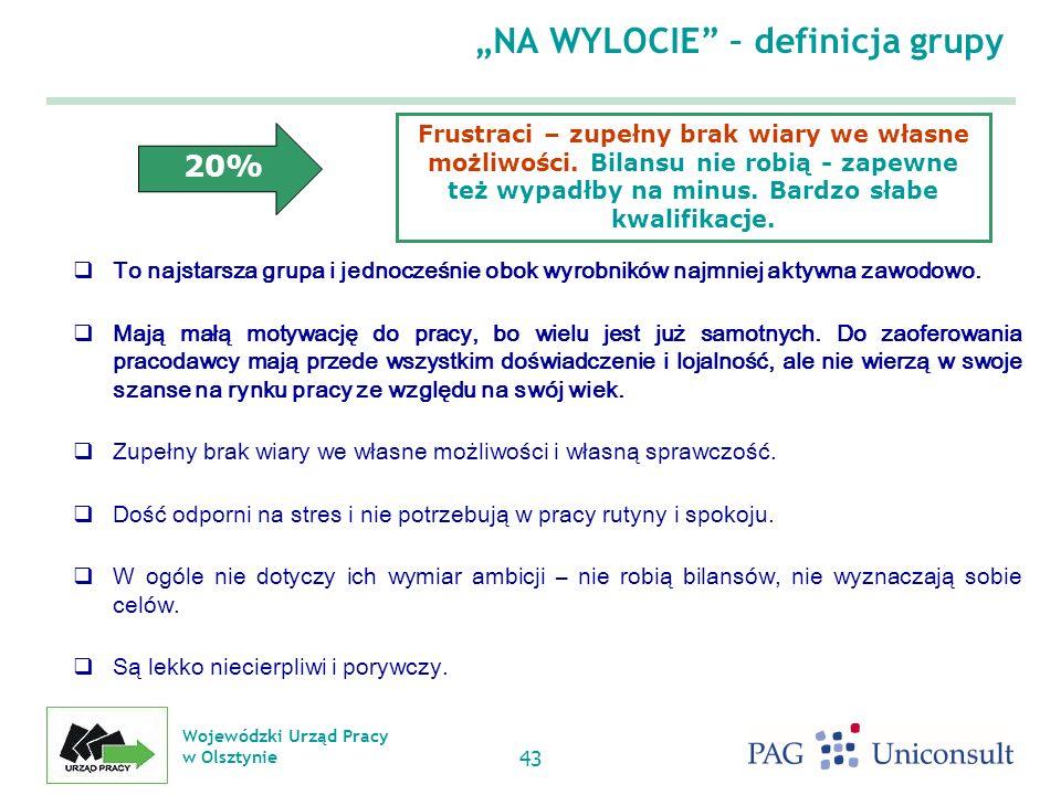 Wojewódzki Urząd Pracy w Olsztynie 43 NA WYLOCIE – definicja grupy To najstarsza grupa i jednocześnie obok wyrobników najmniej aktywna zawodowo.