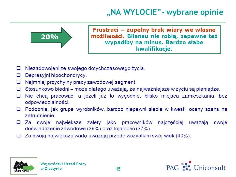 Wojewódzki Urząd Pracy w Olsztynie 45 NA WYLOCIE- wybrane opinie Niezadowoleni ze swojego dotychczasowego życia.