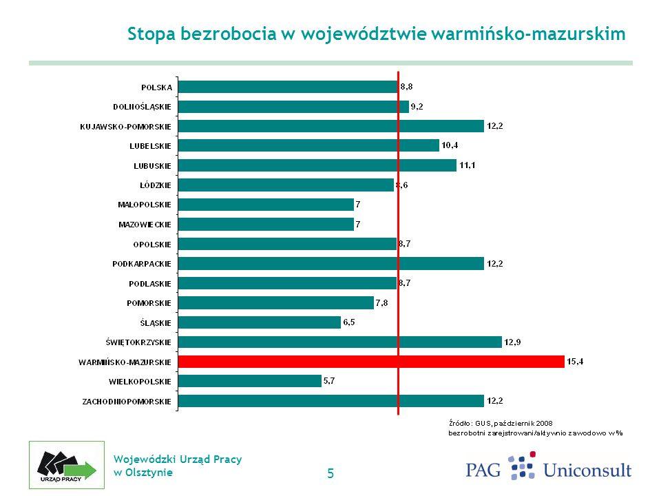 Wojewódzki Urząd Pracy w Olsztynie 5 Stopa bezrobocia w województwie warmińsko-mazurskim