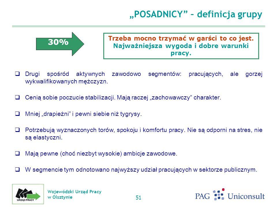 Wojewódzki Urząd Pracy w Olsztynie 51 POSADNICY – definicja grupy Drugi spośród aktywnych zawodowo segmentów: pracujących, ale gorzej wykwalifikowanych mężczyzn.