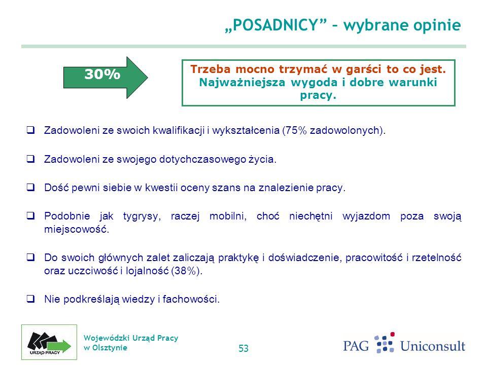 Wojewódzki Urząd Pracy w Olsztynie 53 POSADNICY – wybrane opinie Zadowoleni ze swoich kwalifikacji i wykształcenia (75% zadowolonych).