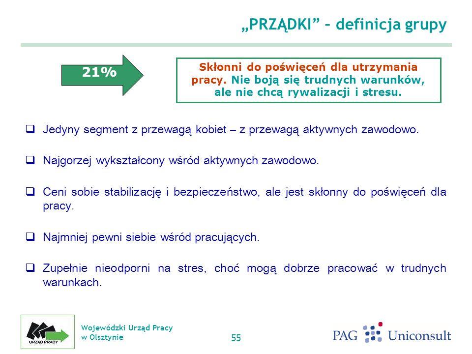 Wojewódzki Urząd Pracy w Olsztynie 55 PRZĄDKI – definicja grupy Jedyny segment z przewagą kobiet – z przewagą aktywnych zawodowo.
