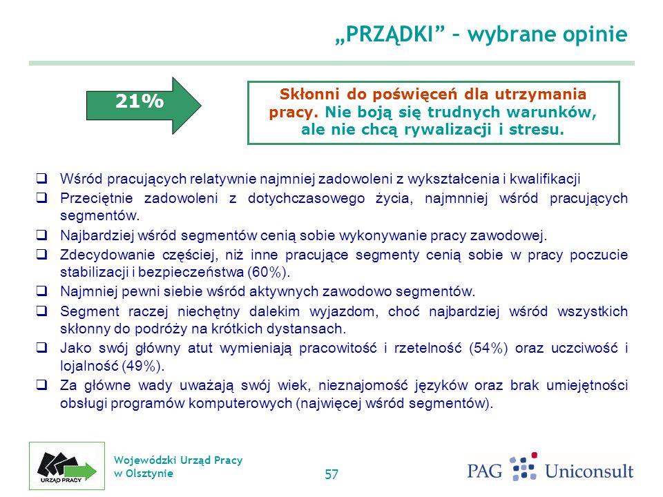 Wojewódzki Urząd Pracy w Olsztynie 57 PRZĄDKI – wybrane opinie Wśród pracujących relatywnie najmniej zadowoleni z wykształcenia i kwalifikacji Przeciętnie zadowoleni z dotychczasowego życia, najmnniej wśród pracujących segmentów.