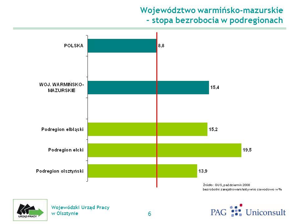 Wojewódzki Urząd Pracy w Olsztynie 6 Województwo warmińsko-mazurskie – stopa bezrobocia w podregionach