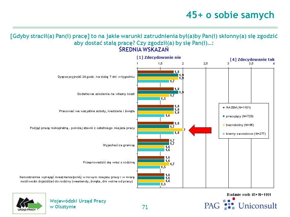 Wojewódzki Urząd Pracy w Olsztynie 71 45+ o sobie samych [Gdyby stracił(a) Pan(i) pracę] to na jakie warunki zatrudnienia był(a)by Pan(i) skłonny(a) się zgodzić aby dostać stałą pracę.