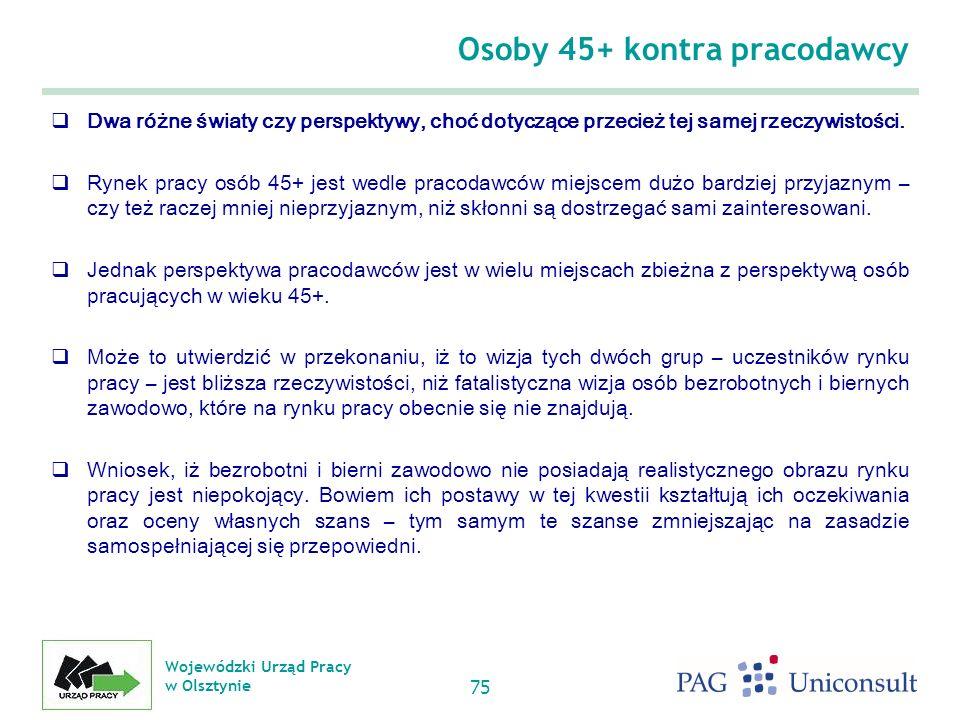Wojewódzki Urząd Pracy w Olsztynie 75 Osoby 45+ kontra pracodawcy Dwa różne światy czy perspektywy, choć dotyczące przecież tej samej rzeczywistości.