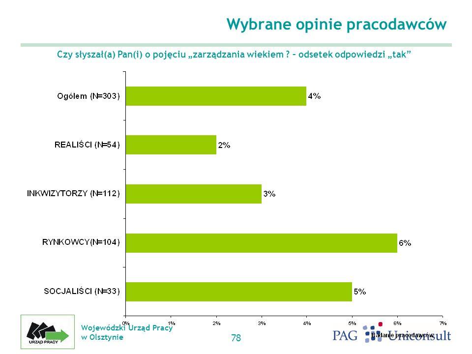 Wojewódzki Urząd Pracy w Olsztynie 78 Wybrane opinie pracodawców Czy słyszał(a) Pan(i) o pojęciu zarządzania wiekiem .