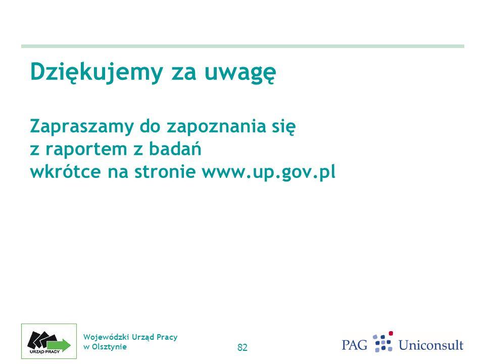 Wojewódzki Urząd Pracy w Olsztynie 82 Dziękujemy za uwagę Zapraszamy do zapoznania się z raportem z badań wkrótce na stronie www.up.gov.pl