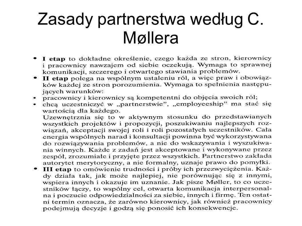 Zasady partnerstwa według C. Møllera
