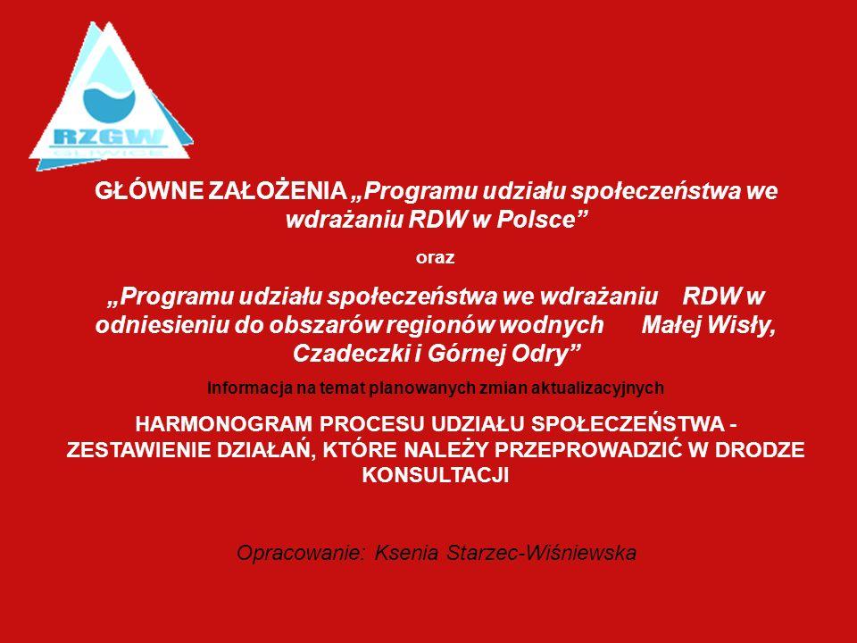 GŁÓWNE ZAŁOŻENIA Programu udziału społeczeństwa we wdrażaniu RDW w Polsce oraz Programu udziału społeczeństwa we wdrażaniu RDW w odniesieniu do obszarów regionów wodnych Małej Wisły, Czadeczki i Górnej Odry Informacja na temat planowanych zmian aktualizacyjnych HARMONOGRAM PROCESU UDZIAŁU SPOŁECZEŃSTWA - ZESTAWIENIE DZIAŁAŃ, KTÓRE NALEŻY PRZEPROWADZIĆ W DRODZE KONSULTACJI Opracowanie: Ksenia Starzec-Wiśniewska