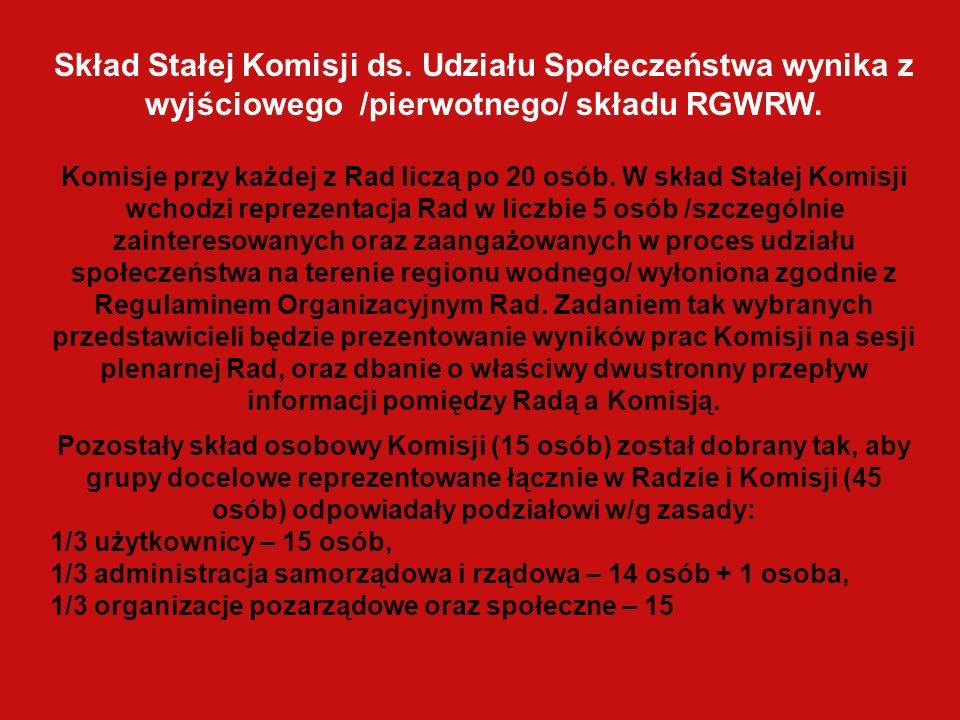 Skład Stałej Komisji ds. Udziału Społeczeństwa wynika z wyjściowego /pierwotnego/ składu RGWRW.
