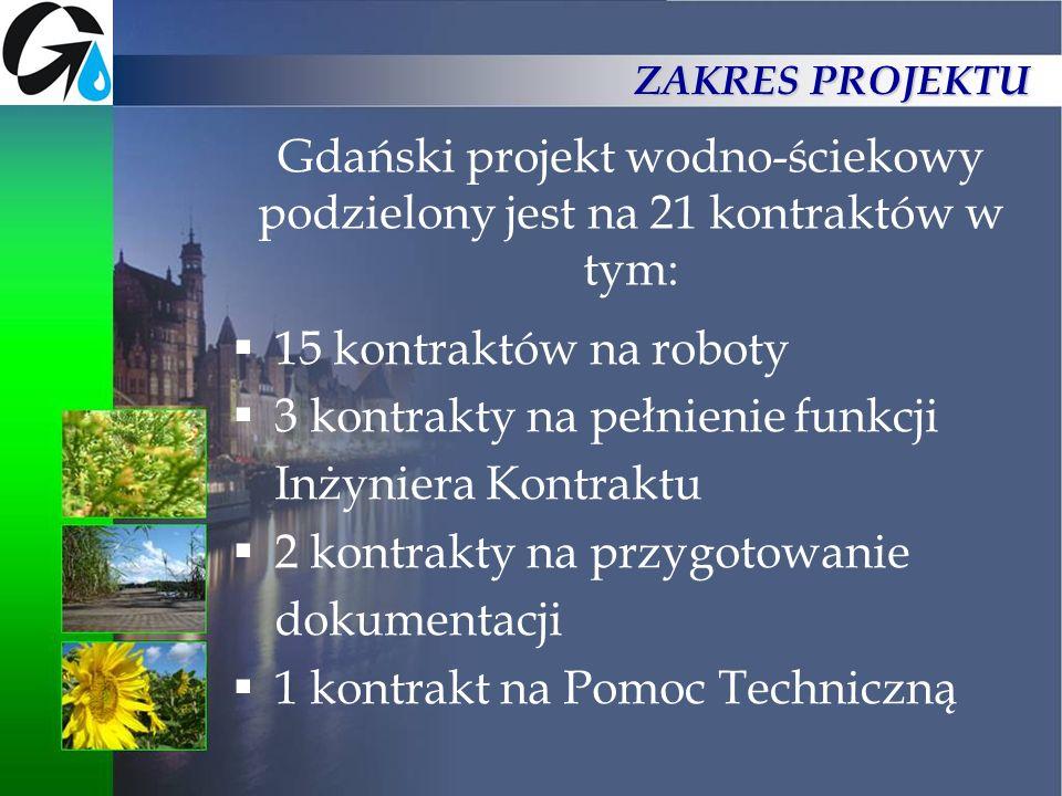 ZAKRES PROJEKTU Gdański projekt wodno-ściekowy podzielony jest na 21 kontraktów w tym: 15 kontraktów na roboty 3 kontrakty na pełnienie funkcji Inżyni