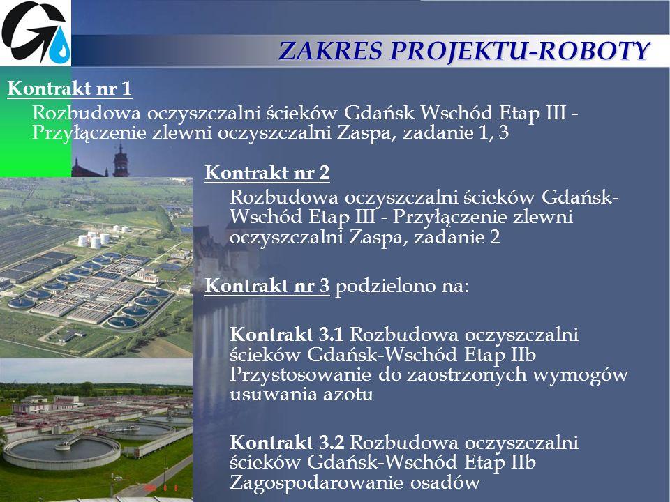 ZAKRES PROJEKTU-ROBOTY Kontrakt nr 1 Rozbudowa oczyszczalni ścieków Gdańsk Wschód Etap III - Przyłączenie zlewni oczyszczalni Zaspa, zadanie 1, 3 Kont