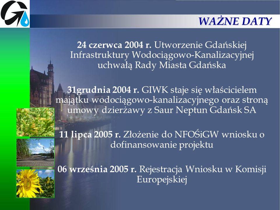 24 czerwca 2004 r. Utworzenie Gdańskiej Infrastruktury Wodociągowo-Kanalizacyjnej uchwałą Rady Miasta Gdańska 31grudnia 2004 r. GIWK staje się właścic