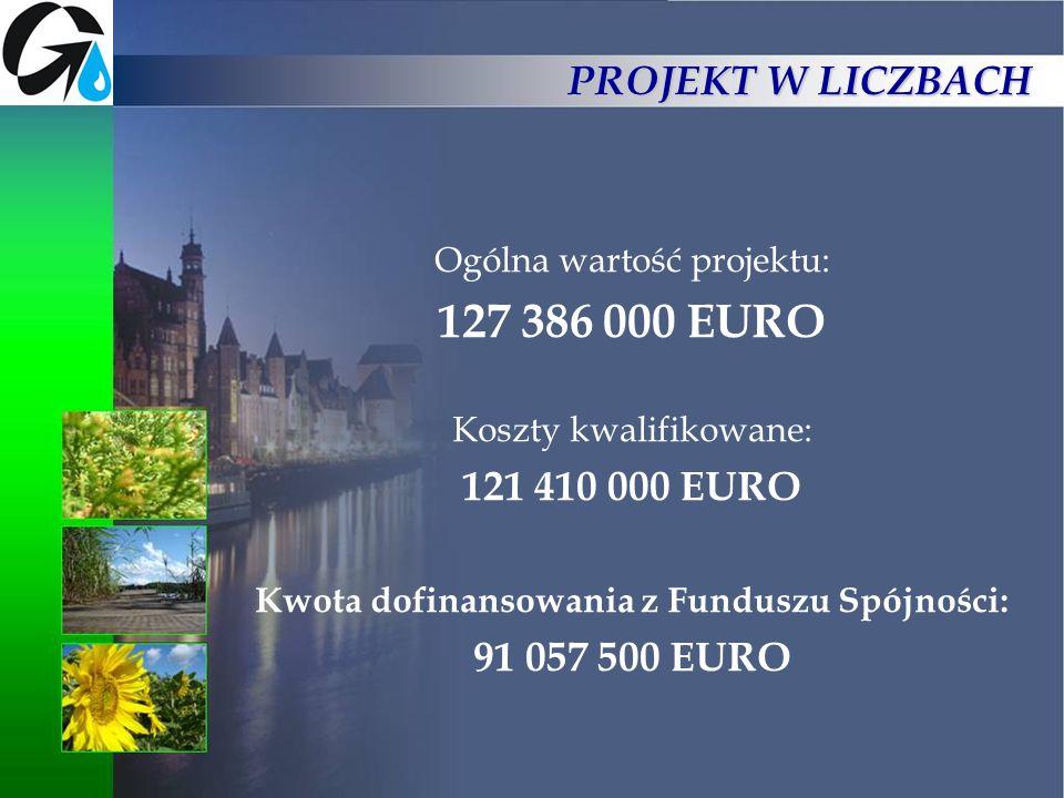 PROJEKT W LICZBACH Ogólna wartość projektu: 127 386 000 EURO Koszty kwalifikowane: 121 410 000 EURO Kwota dofinansowania z Funduszu Spójności: 91 057