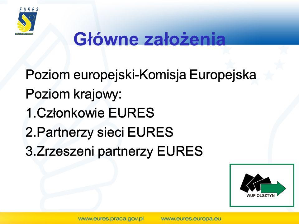 Główne założenia Poziom europejski-Komisja Europejska Poziom krajowy: 1.Członkowie EURES 2.Partnerzy sieci EURES 3.Zrzeszeni partnerzy EURES Poziom eu