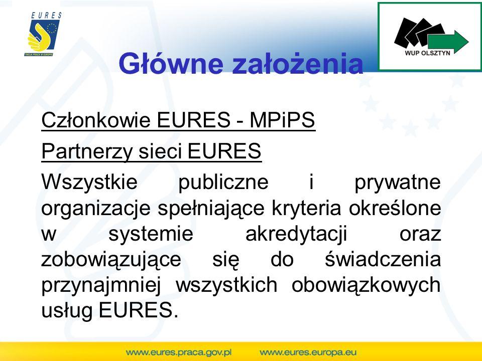 Główne założenia Członkowie EURES - MPiPS Partnerzy sieci EURES Wszystkie publiczne i prywatne organizacje spełniające kryteria określone w systemie a