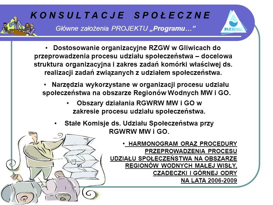 K O N S U L T A C J E S P O Ł E C Z N E Dostosowanie organizacyjne RZGW w Gliwicach do przeprowadzenia procesu udziału społeczeństwa – docelowa struktura organizacyjna i zakres zadań komórki właściwej ds.