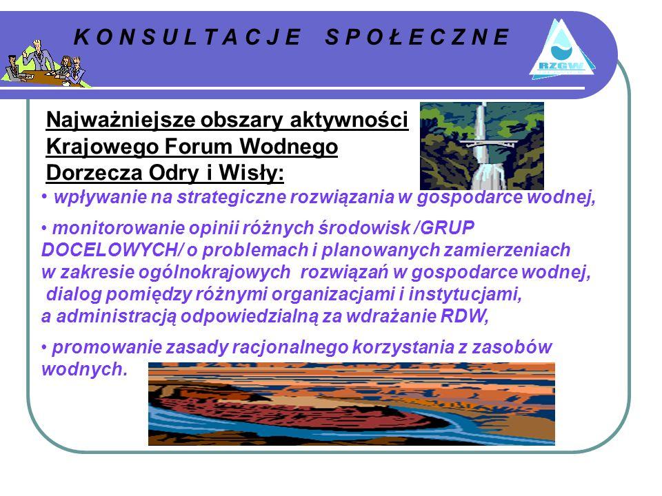 K O N S U L T A C J E S P O Ł E C Z N E Najważniejsze obszary aktywności Krajowego Forum Wodnego Dorzecza Odry i Wisły: wpływanie na strategiczne rozwiązania w gospodarce wodnej, monitorowanie opinii różnych środowisk /GRUP DOCELOWYCH/ o problemach i planowanych zamierzeniach w zakresie ogólnokrajowych rozwiązań w gospodarce wodnej, dialog pomiędzy różnymi organizacjami i instytucjami, a administracją odpowiedzialną za wdrażanie RDW, promowanie zasady racjonalnego korzystania z zasobów wodnych.
