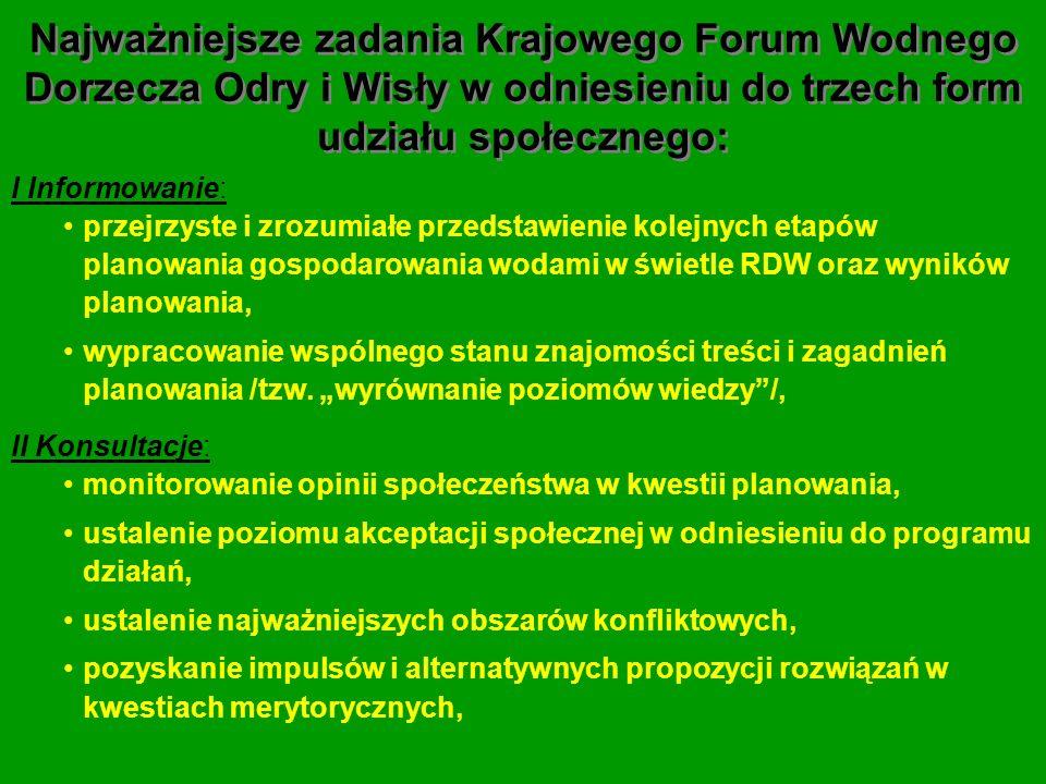Najważniejsze zadania Krajowego Forum Wodnego Dorzecza Odry i Wisły w odniesieniu do trzech form udziału społecznego: I Informowanie: przejrzyste i zr