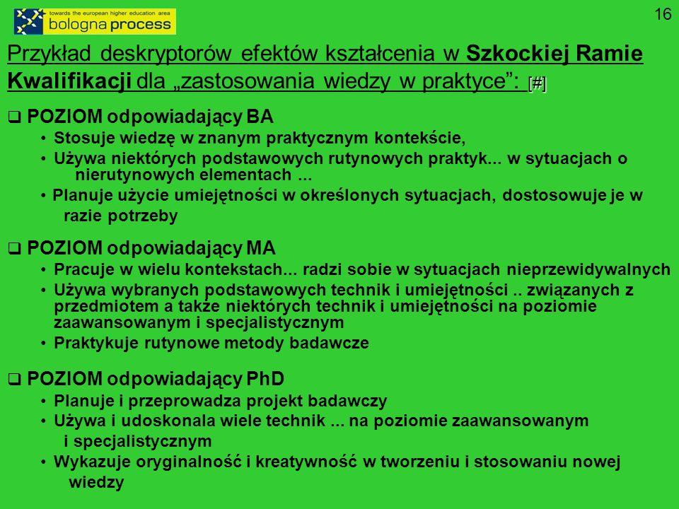 16 [#] Przykład deskryptorów efektów kształcenia w Szkockiej Ramie Kwalifikacji dla zastosowania wiedzy w praktyce: [#] POZIOM odpowiadający BA Stosuje wiedzę w znanym praktycznym kontekście, Używa niektórych podstawowych rutynowych praktyk...