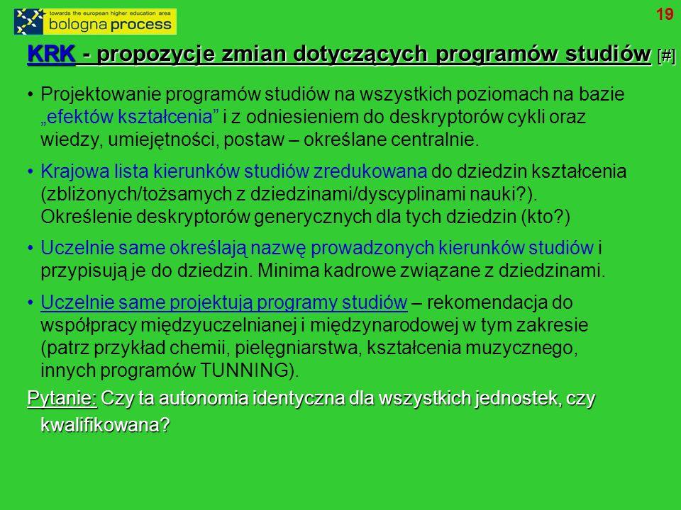 19 KRK - propozycje zmian dotyczących programów studiów [#] Projektowanie programów studiów na wszystkich poziomach na bazie efektów kształcenia i z odniesieniem do deskryptorów cykli oraz wiedzy, umiejętności, postaw – określane centralnie.
