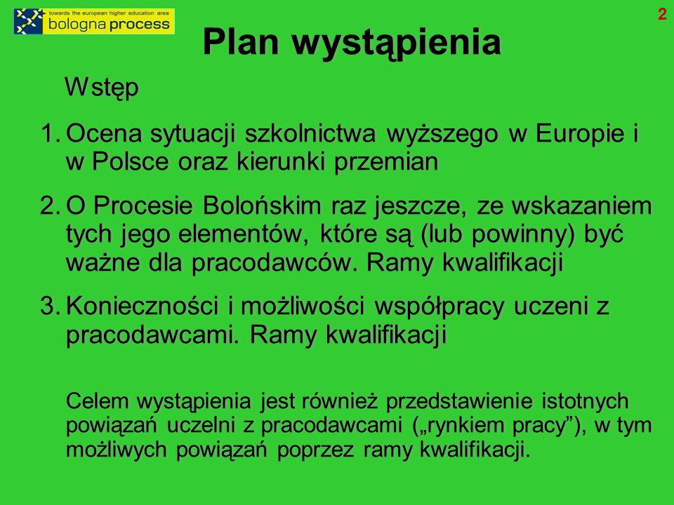 Plan wystąpienia Wstęp 1.Ocena sytuacji szkolnictwa wyższego w Europie i w Polsce oraz kierunki przemian 2.O Procesie Bolońskim raz jeszcze, ze wskazaniem tych jego elementów, które są (lub powinny) być ważne dla pracodawców.