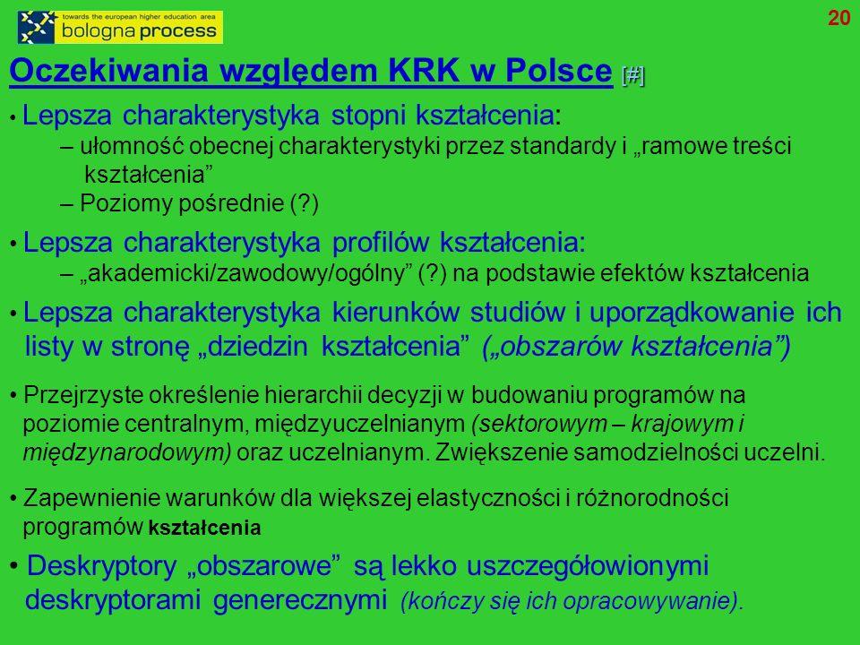 20 [#] Oczekiwania względem KRK w Polsce [#] Lepsza charakterystyka stopni kształcenia: – ułomność obecnej charakterystyki przez standardy i ramowe treści kształcenia – Poziomy pośrednie ( ) Lepsza charakterystyka profilów kształcenia: – akademicki/zawodowy/ogólny ( ) na podstawie efektów kształcenia Lepsza charakterystyka kierunków studiów i uporządkowanie ich listy w stronę dziedzin kształcenia (obszarów kształcenia) Przejrzyste określenie hierarchii decyzji w budowaniu programów na poziomie centralnym, międzyuczelnianym (sektorowym – krajowym i międzynarodowym) oraz uczelnianym.