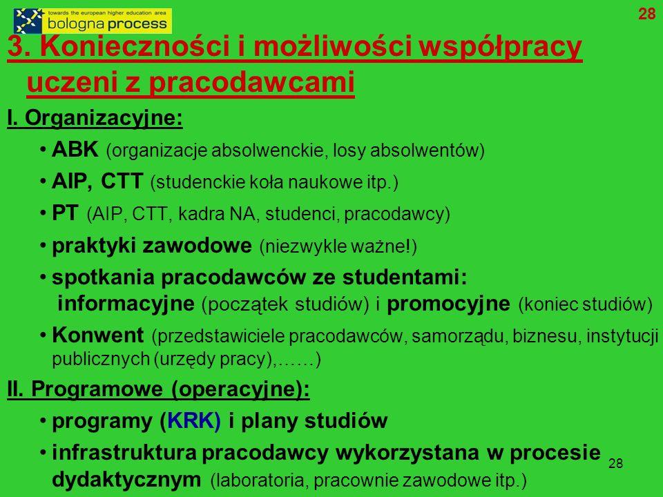 28 3.Konieczności i możliwości współpracy uczeni z pracodawcami I.