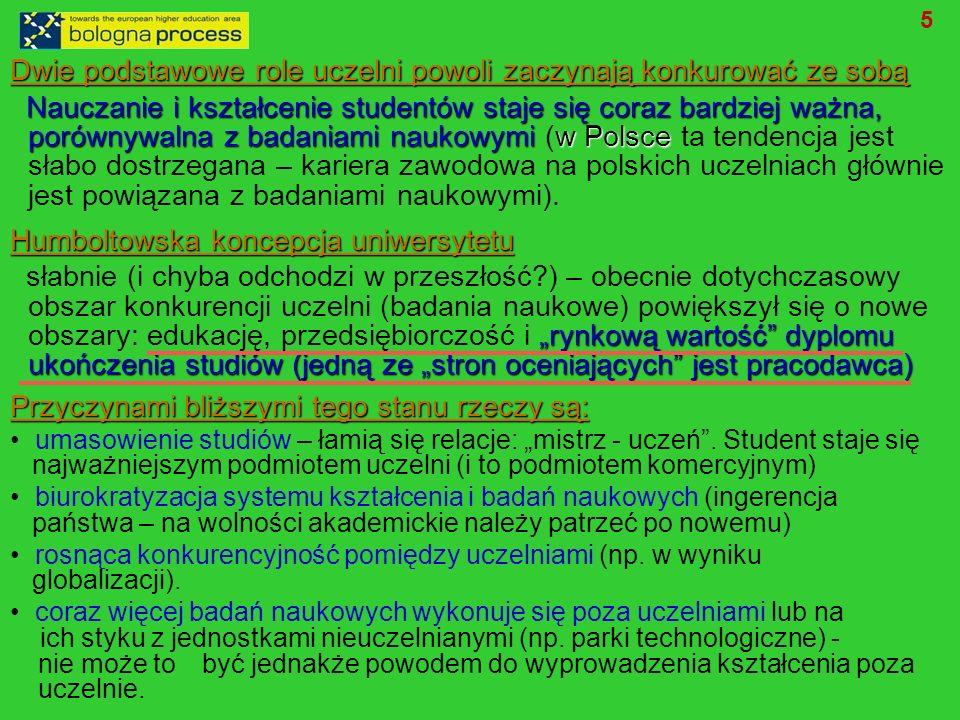 Dwie podstawowe role uczelni powoli zaczynają konkurować ze sobą Nauczanie i kształcenie studentów staje się coraz bardziej ważna, porównywalna z badaniami naukowymiw Polsce Nauczanie i kształcenie studentów staje się coraz bardziej ważna, porównywalna z badaniami naukowymi (w Polsce ta tendencja jest słabo dostrzegana – kariera zawodowa na polskich uczelniach głównie jest powiązana z badaniami naukowymi).