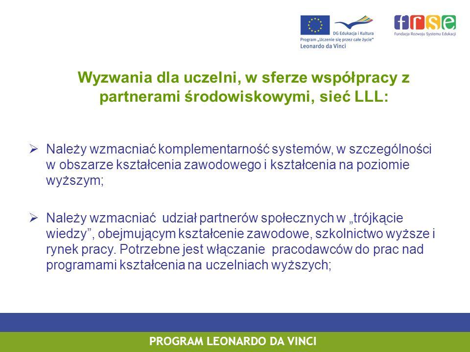 Wyzwania dla uczelni, w sferze współpracy z partnerami środowiskowymi, sieć LLL: Należy wzmacniać komplementarność systemów, w szczególności w obszarz